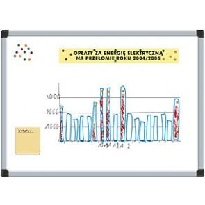 tablica suchościeralno-magnetyczna Vittoria 120 x 180