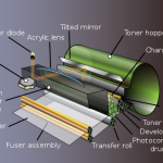 Jak działa drukarka laserowa?